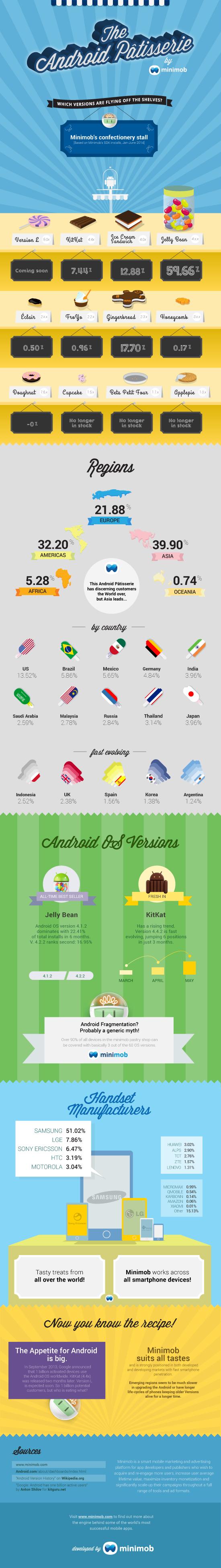 Infographic_Minimob